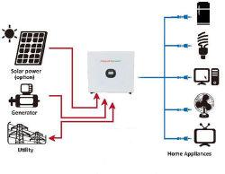 3.6Kwh todos em uma estação de energia solar residencial híbrido e Mobile EV Estação Carregador para automóvel