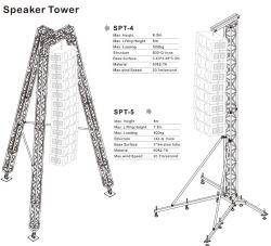 ألومنيوم خطّ صفح المتحدث جملون, المتحدث جملون برج, المتحدث مصعد جملون