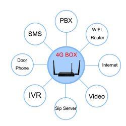 4G современных беспроводных IP PBX шлюз VoIP маршрутизатор для работы с 2fxofxs малых и домашних офисов