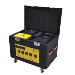 GD-BOX Professional Grande boîte à outils en plastique de transport PP boîte multi-fonction avec des roues