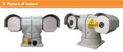HD 고속 돔 디지털 카메라(BRC1930X)