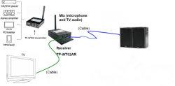 2.4 GHz 무선 Hifi 전송기 및 Mixied 오디오 수신기 시스템