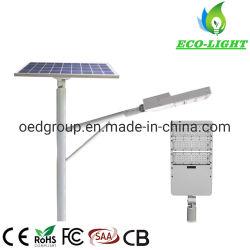 Économies d'énergie IP65 120 Watt Module LED Split Rue lumière solaire pour l'éclairage routier urbain