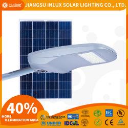 Fácil instalação e duráveis Rua Solar Preço da luz solar barata Powered Outdoor Rua luz de LED