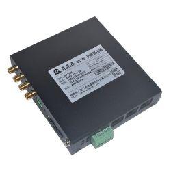 Factory Direct Sales Industrial Grade 3G 4G draadloze router met Industriële router voor SIM-kaarten