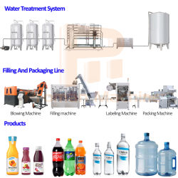 """Проект """"под ключ"""" автоматическая чистого щелочные Aqua обработки воды в упаковке от А до Я инвестиции на заводе пить воды розлива расширительного бачка заполнения машины"""
