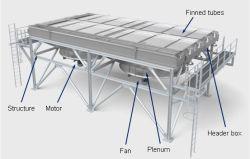 Industrie luchtgekoelde warmtewisselaar LNG-compressorkoeler ventilatorkoeler Airconditioner met fin-buis en gaskoeler voor hoge druk Bediening