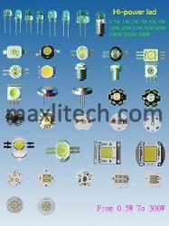 고전력 LED