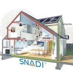 Casa Completa 3kw off-Grid de sistema de Energía Solar Panel Solar el Kit de inicio