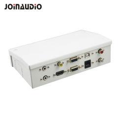 연결성 상자 케이블 상자 탁상 소켓 HDMI USB 접합기 (9.2120)
