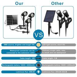 広角の防水PIRの動きセンサーの機密保護ライト、新しい無線電信LED太陽Garden+Lightsの屋外の照明太陽LED動き