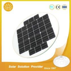 熱い販売のモノラル100W太陽電池パネルの太陽電池の太陽電池パネル太陽水暖房のパネルの価格