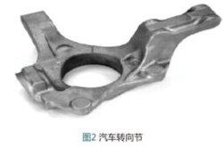 中国のアルミ合金Pressure Die-Cast Companyの家具のハードウェア