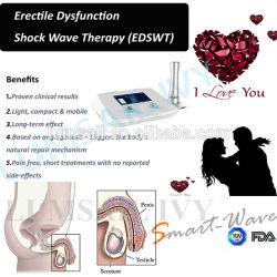 Baixa intensidade de onda de choque da Máquina para ED Electro estimulador do pênis de baixa freqüência, dispositivo de terapia