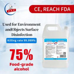 지상 청소를 위한 세륨 FDA 증명서를 가진 OEM ODM 리스트 작성자 젤 75% 음식 급료 알콜 소독제