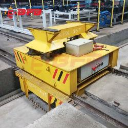 Locomotive di potere del cavo e trasbordatori rimorchiati elettrici del treno