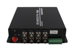 8-CH 비디오 1080p+1-CH RS485 데이터 다화 하이광 위시