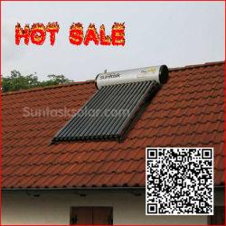 Dach Montiert Close Coupled Solar Water Heater