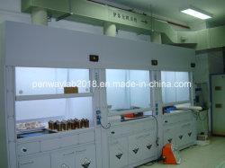 Reschemの実験装置のBenchtopの実験室の発煙食器棚の発煙のフード
