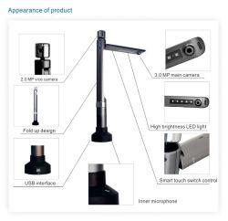 На заводе для изготовителей оборудования для настольных ПК цифровой Smart входит эмулятор табло документ камеры