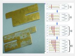 لوحة دوائر لوحة PCB لوحة الدوائر المطبوعة لوحة الدوائر الكهربائية لوحة الدوائر المتقدمة 10 طبقات Rogers مادة عالية التردد