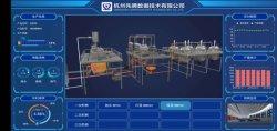 高性能のソックスレー抽出器の草の抽出プロセス機械