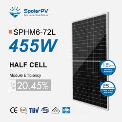 Mono modulo cristallino delle cellule mezze fabbrica a energia solare Perc del sistema OEM da 455 watt