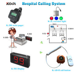 Bouton d'urgence pour les personnes âgées de matériel hospitalier du système d'appel infirmière sans fil