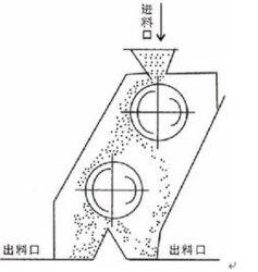 Removedor de ferro do tambor magnético (CXJ-100-II)