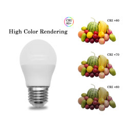 3W/4W/5W/6W/7W nuevo ERP de la luz de lámpara Mini G45 E14 E27 de la luz de lámpara LED para interiores, iluminación de bajo consumo de energía precio de fábrica y entrega rápida