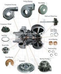Turbocompresseur Wjgt1549s LCDP MW3121638130620721 MW Turbo pour Nissan