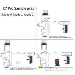 K7 Pro Analizador termal al aire libre RoHS médicos Termómetro Infrarrojo Digital LCD