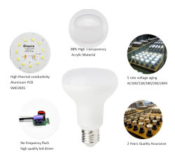 مصابيح LED عالية القدرة مصابيح LED عاكس الضوء E14 E27 الأساسية مؤشر LED SMD 2835 بقدرة 4.5 واط مع CE لتوفير الطاقة بقوة 3.5 واط RoHS