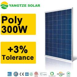 Modelo Popular Yangtze 300W Painel de Células Solares Amorfo