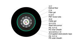 GYXTY53 암로링 덕트 및 직접 매장 외부 도어 통신 4 코어 광섬유 케이블