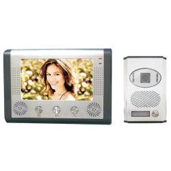 Gehele VideoReeks Doorphone (RCR454)