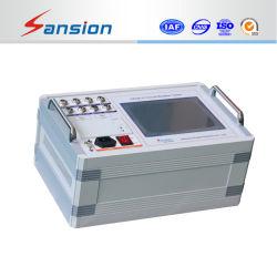 Fabricante China de cuadros de baja tensión Alta Tensión CB Disyuntor Probador característica