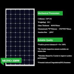 20W, 30W, 40W, 50W, 60W, 80W, 100W panel solar de silicio monocristalino celda solar