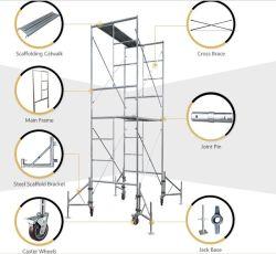 構築によって電流を通される鋼鉄Hフレームの足場Masonryscaffold-Masonframes