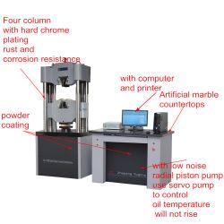 حاسوب - يضبط [إلكترو-هدروليك] مؤازرة عالميّة يختبر آلة