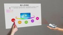 China a bajo precio de suministro de la escuela lápiz USB portátil táctil pizarra interactiva SMART Board para los niños educación interactiva