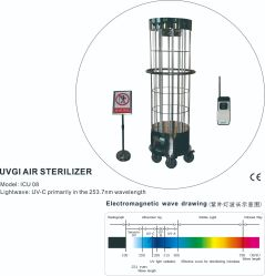 表面消毒ユニット UV 空気清浄器医療用空気滅菌装置 (ICU08)