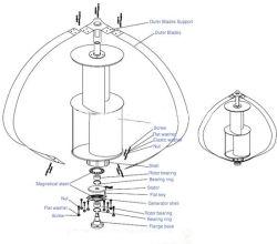 turbina di vento di 400W 12V/24V per il sistema ibrido solare del vento