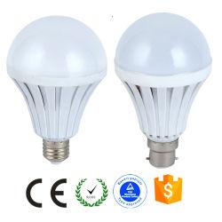 B22 6400k пластиковые лампы CFL