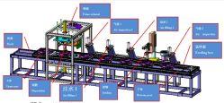 Automatische balanscorelijn voor productielijn wasmachines