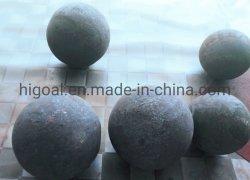 منجم لغم فولاذ يطحن كرة عمليّة تطريق كرة