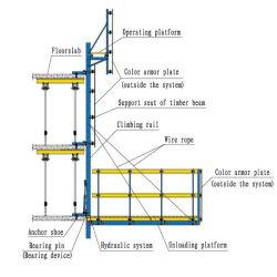 Hydraulisches Zubehör-anhebendes Baugerüst für Gebäude-Aufbau