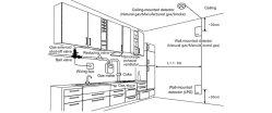 ホームセキュリティスマートガスリークディテクタホームアラームシステム Ptg10+Psv10 ( G1/2 ) 868MHz 中国