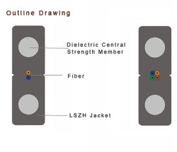 Terminal de FTTH fibra interior Cable Cable Opticc