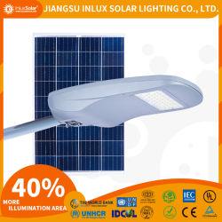 Экономия энергии для использования вне помещений водонепроницаемый солнечного освещения улиц литиевая батарея супер яркие светодиодные лампы уличного освещения